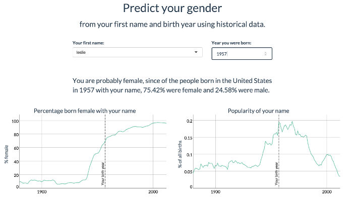 Gender Predictor thumbnail